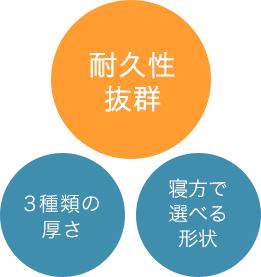 耐久性抜群で、選べる3種類の厚さと寝方で選べる形状