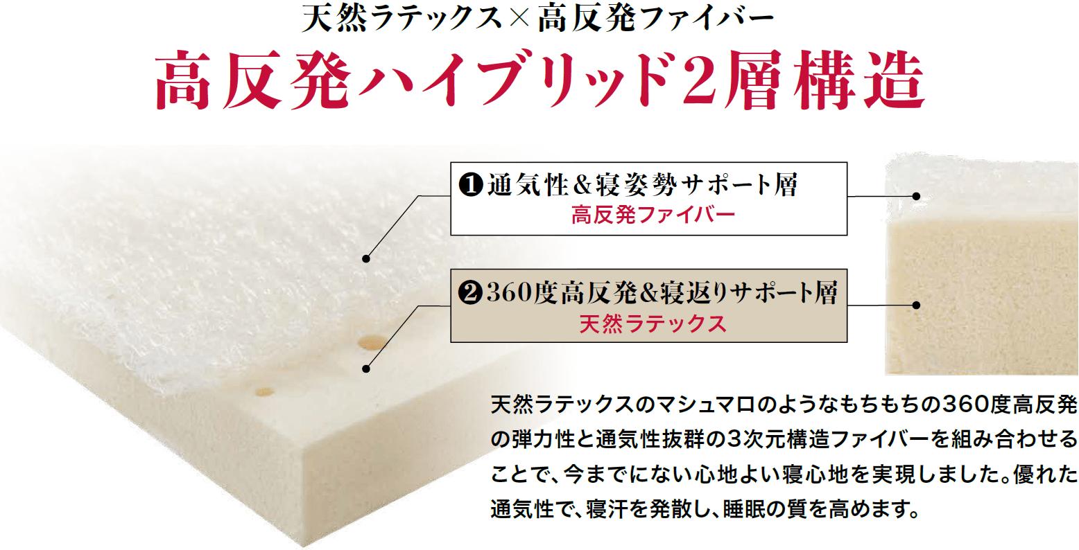 天然ラテックス×高反発ファイバー 高反発ハイブリッド2層構造