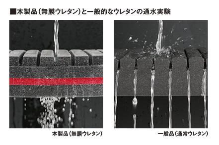 本製品(無膜ウレタン)と一般的なウレタンの通水実験
