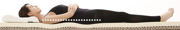自然な熟睡リズムをキープ