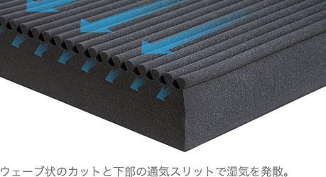 ウェーブ状のカットと下部の通気スリットで湿気を発散。